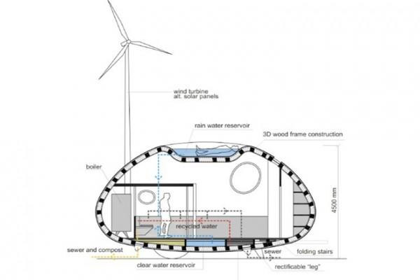 Casas increíbles en Eco cápsulas| Niza Arquitectos 7785